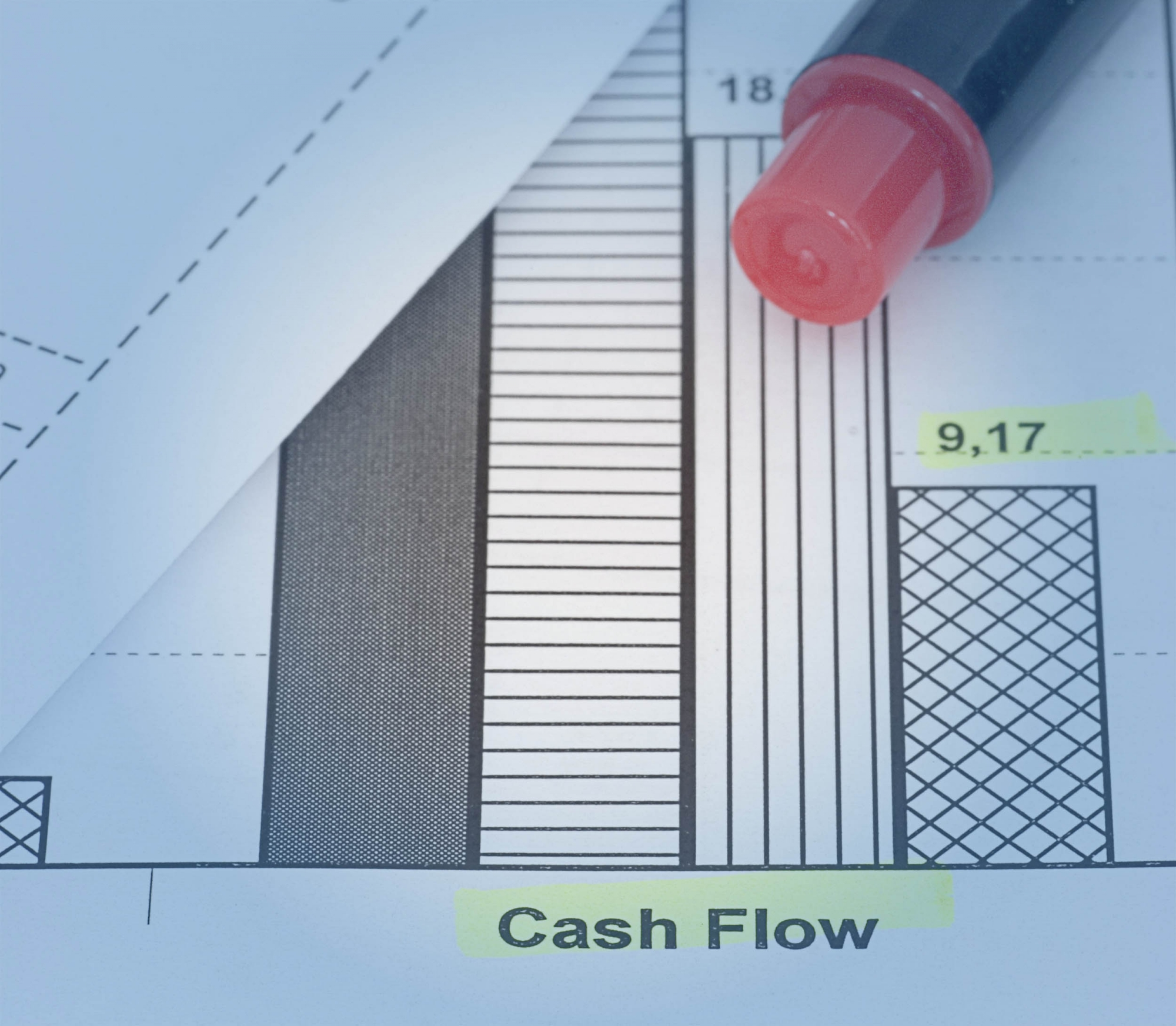 Frequently Asked Questions on Cash Flow Statements